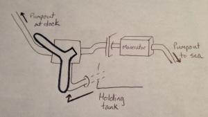 Y valve 4