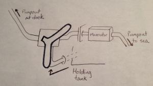 Y valve 6