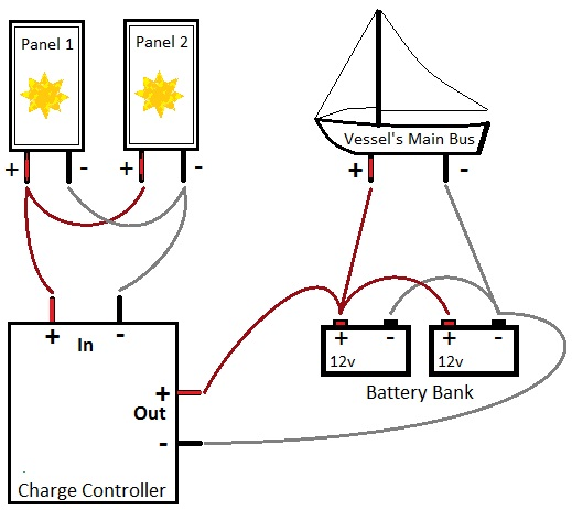 marine solar wiring diagrams